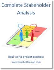 Sample latex resume templates